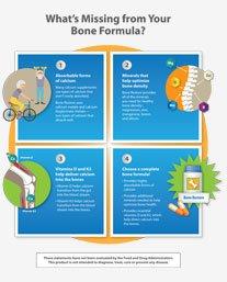 bone restore information